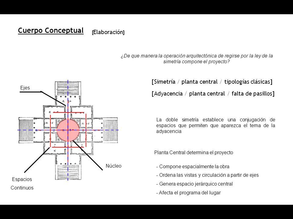 Cuerpo Conceptual [Simetría / planta central / tipologías clásicas]